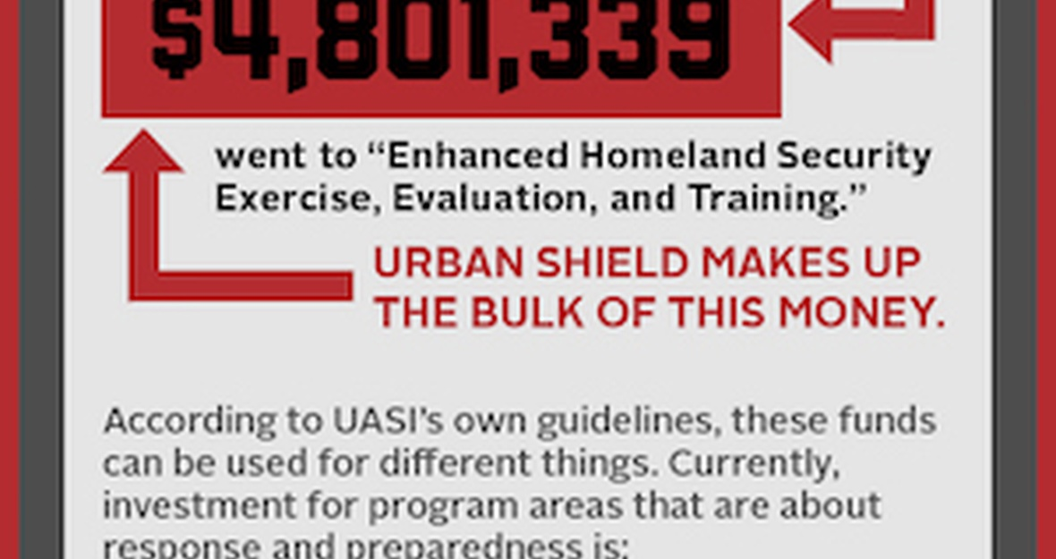 Pull Berkeley Out of Police Militarization Program, Say No to Urban Shield